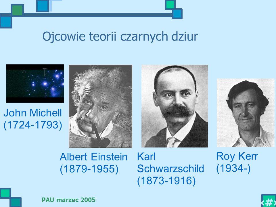 Ojcowie teorii czarnych dziur