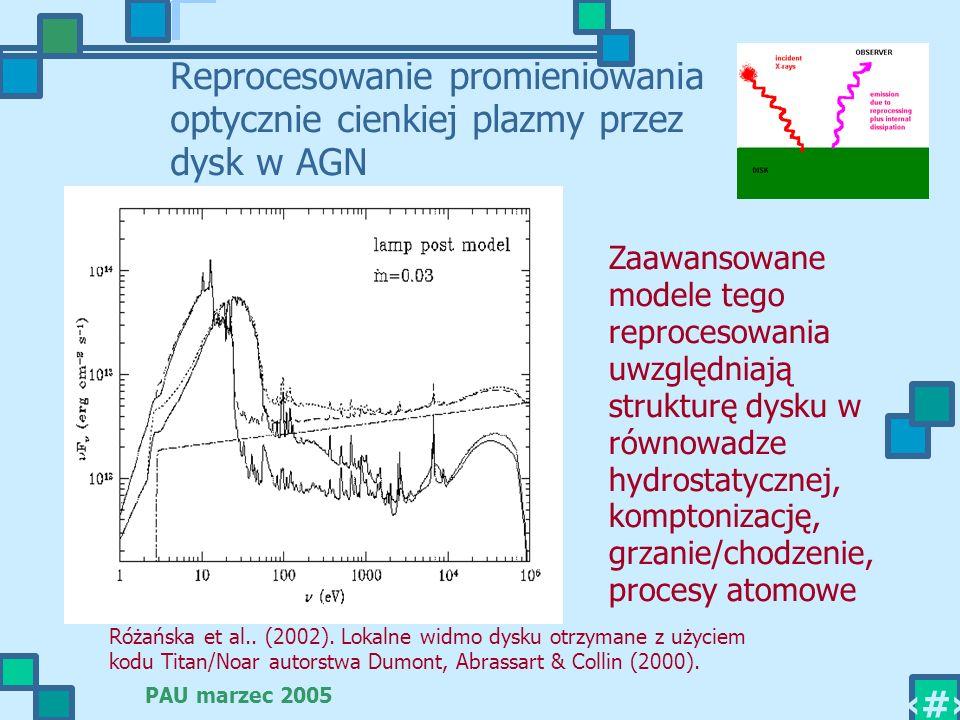 Reprocesowanie promieniowania optycznie cienkiej plazmy przez dysk w AGN