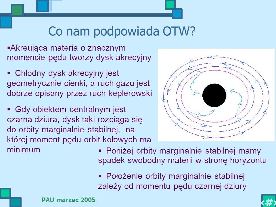 Co nam podpowiada OTW Akreująca materia o znacznym momencie pędu tworzy dysk akrecyjny.
