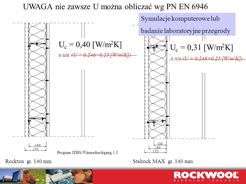 UWAGA nie zawsze U można obliczać wg PN EN 6946