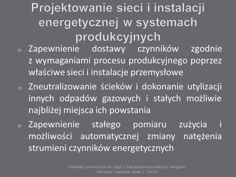 Projektowanie sieci i instalacji energetycznej w systemach produkcyjnych