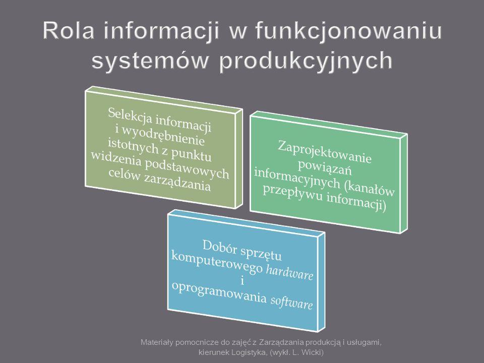 Rola informacji w funkcjonowaniu systemów produkcyjnych