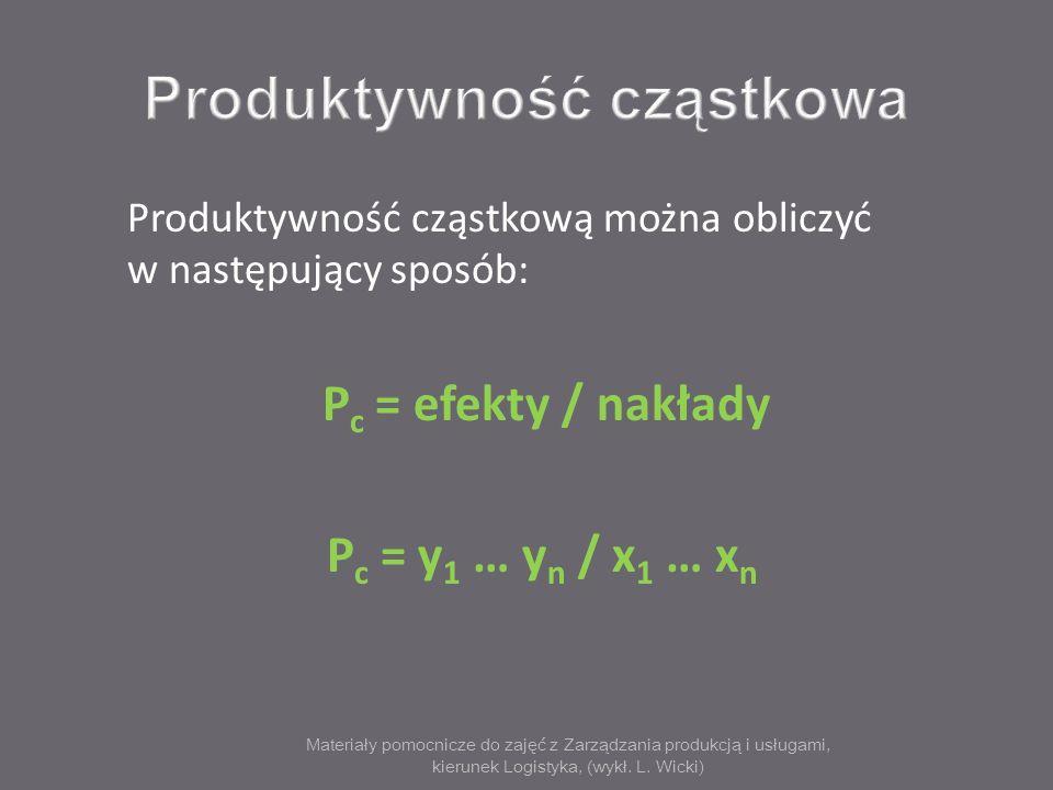 Produktywność cząstkowa
