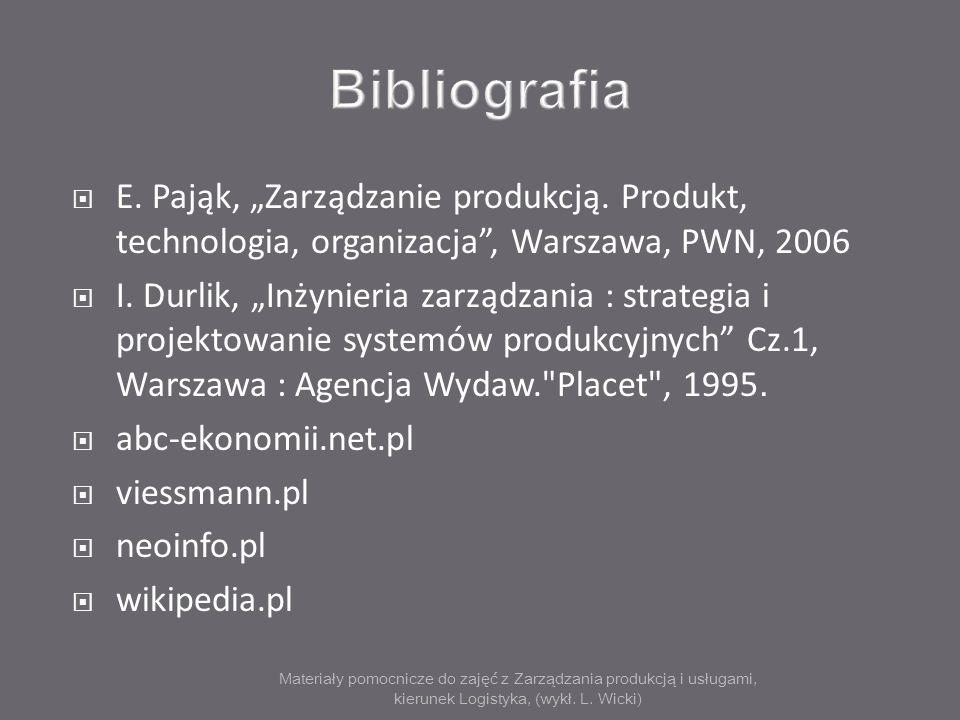 """Bibliografia E. Pająk, """"Zarządzanie produkcją. Produkt, technologia, organizacja , Warszawa, PWN, 2006."""