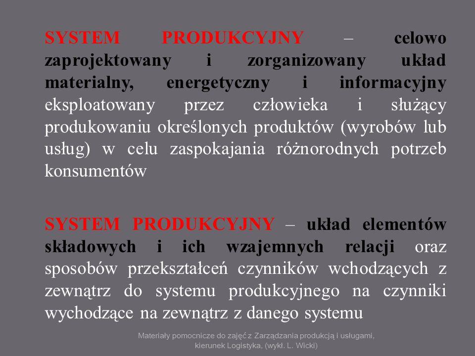 SYSTEM PRODUKCYJNY – celowo zaprojektowany i zorganizowany układ materialny, energetyczny i informacyjny eksploatowany przez człowieka i służący produkowaniu określonych produktów (wyrobów lub usług) w celu zaspokajania różnorodnych potrzeb konsumentów SYSTEM PRODUKCYJNY – układ elementów składowych i ich wzajemnych relacji oraz sposobów przekształceń czynników wchodzących z zewnątrz do systemu produkcyjnego na czynniki wychodzące na zewnątrz z danego systemu