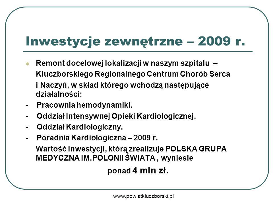 Inwestycje zewnętrzne – 2009 r.