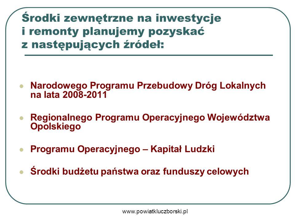 Środki zewnętrzne na inwestycje i remonty planujemy pozyskać z następujących źródeł: