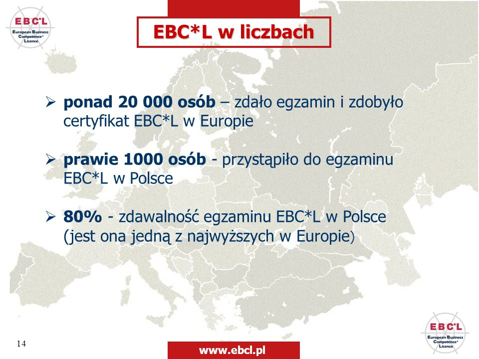 EBC*L w liczbach ponad 20 000 osób – zdało egzamin i zdobyło certyfikat EBC*L w Europie. prawie 1000 osób - przystąpiło do egzaminu EBC*L w Polsce.