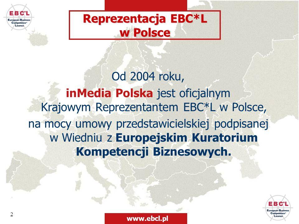 Reprezentacja EBC*L w Polsce