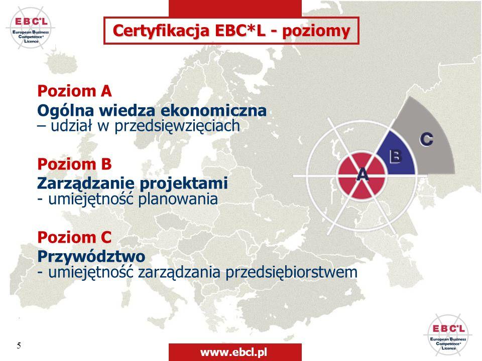 Certyfikacja EBC*L - poziomy