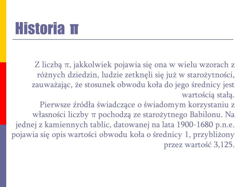 Historia π