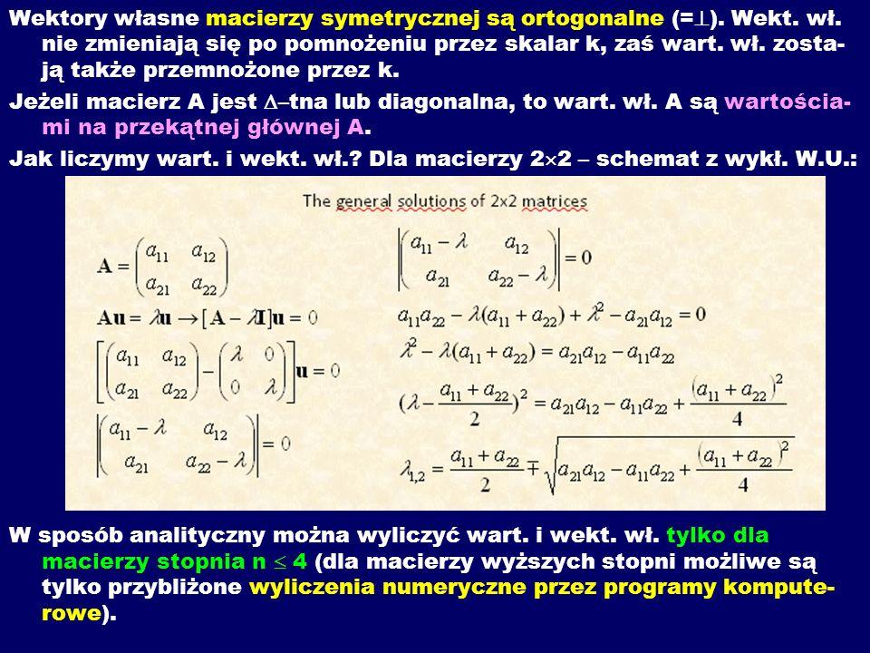 Wektory własne macierzy symetrycznej są ortogonalne (=). Wekt. wł