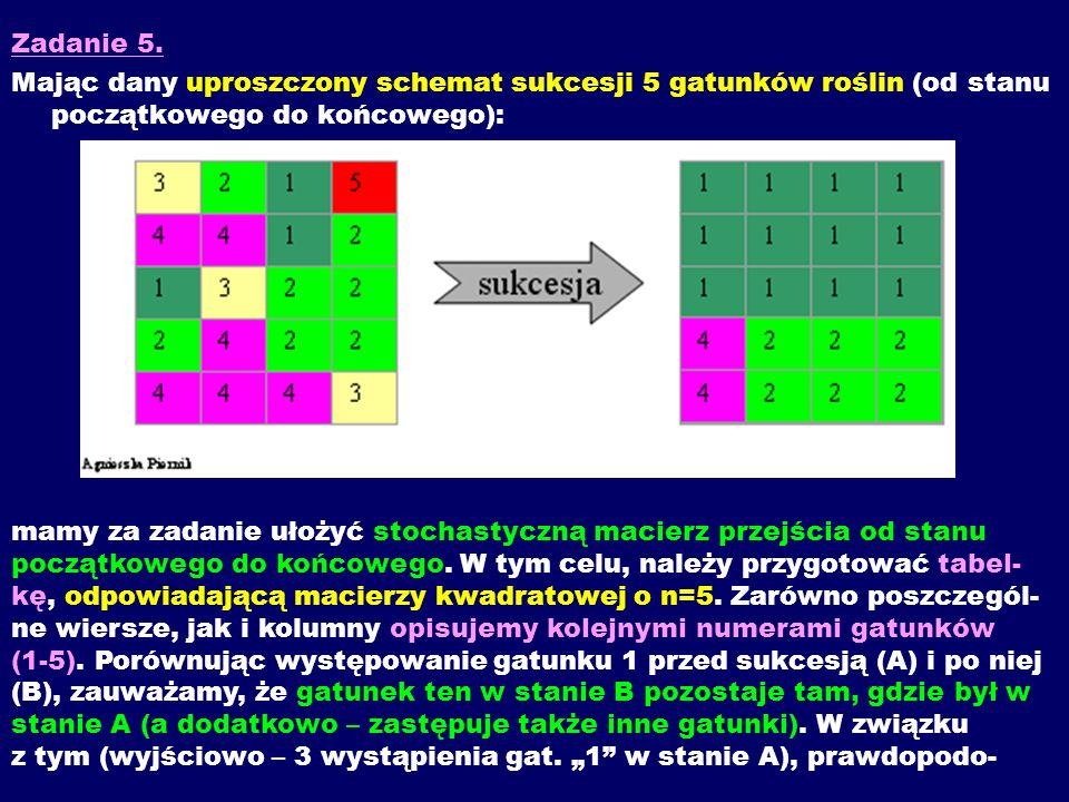 Zadanie 5. Mając dany uproszczony schemat sukcesji 5 gatunków roślin (od stanu początkowego do końcowego):