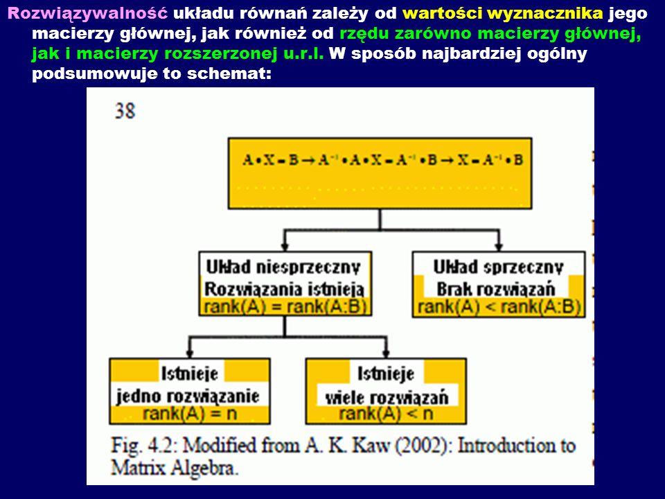 Rozwiązywalność układu równań zależy od wartości wyznacznika jego macierzy głównej, jak również od rzędu zarówno macierzy głównej, jak i macierzy rozszerzonej u.r.l.