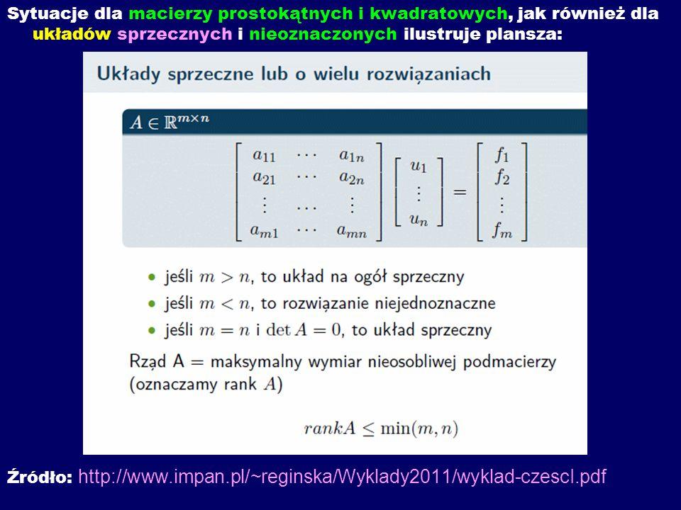 Sytuacje dla macierzy prostokątnych i kwadratowych, jak również dla układów sprzecznych i nieoznaczonych ilustruje plansza: