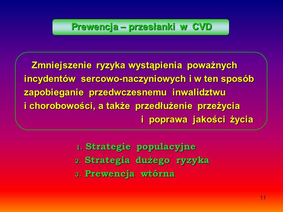 Prewencja – przesłanki w CVD
