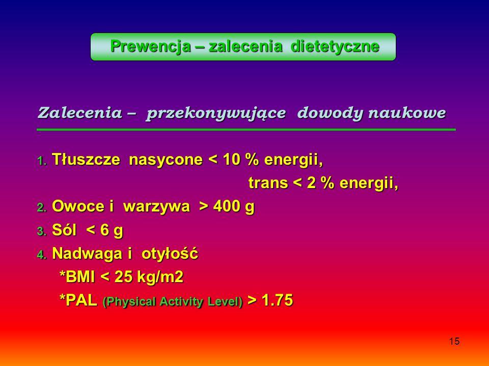 Prewencja – zalecenia dietetyczne