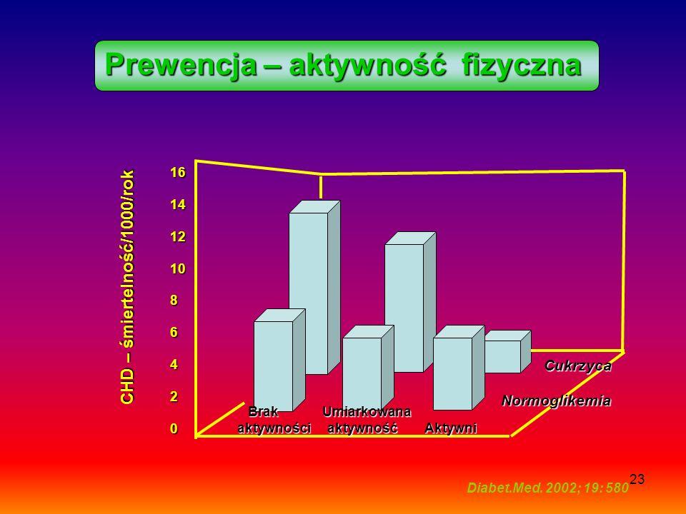 Prewencja – aktywność fizyczna