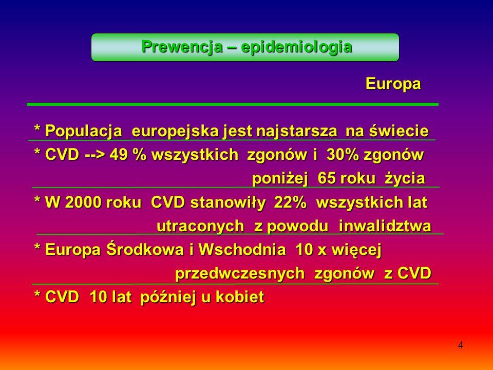 Prewencja – epidemiologia