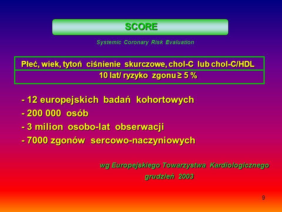 - 12 europejskich badań kohortowych - 200 000 osób