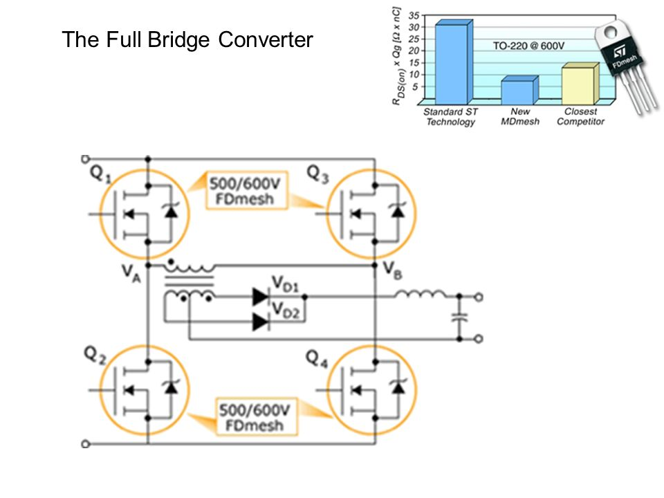 The Full Bridge Converter