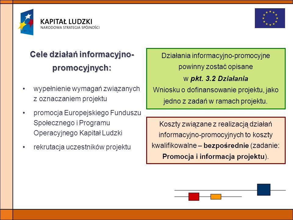 Cele działań informacyjno-promocyjnych: