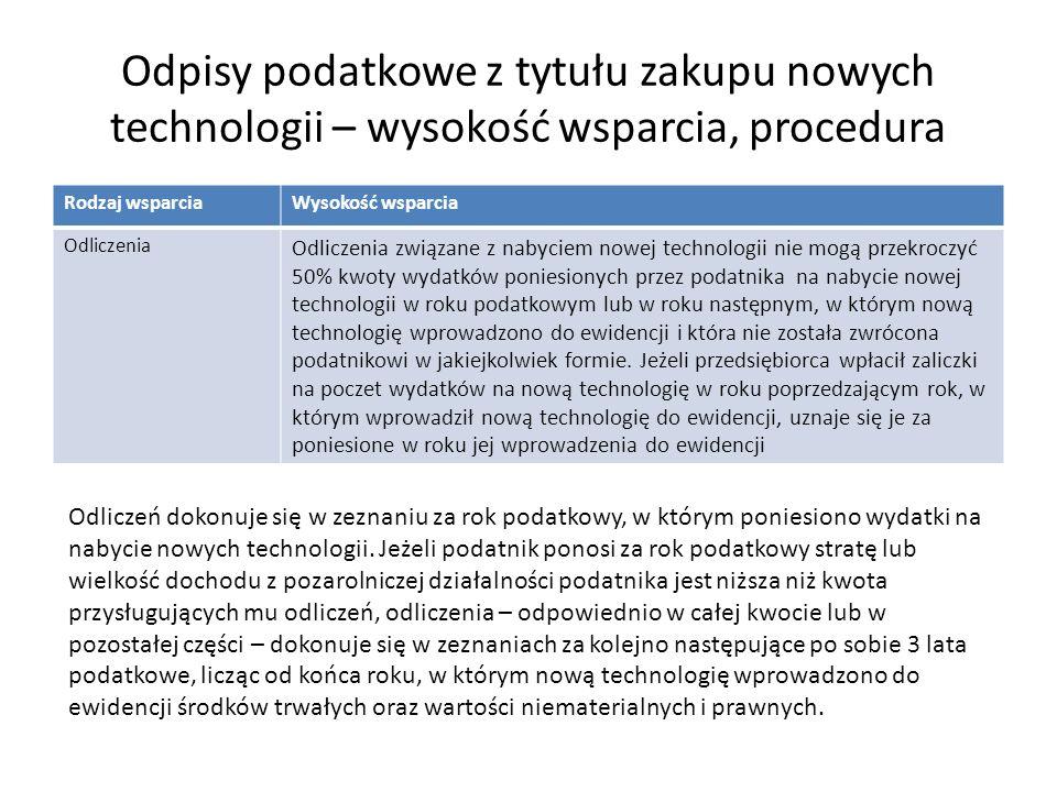 Odpisy podatkowe z tytułu zakupu nowych technologii – wysokość wsparcia, procedura