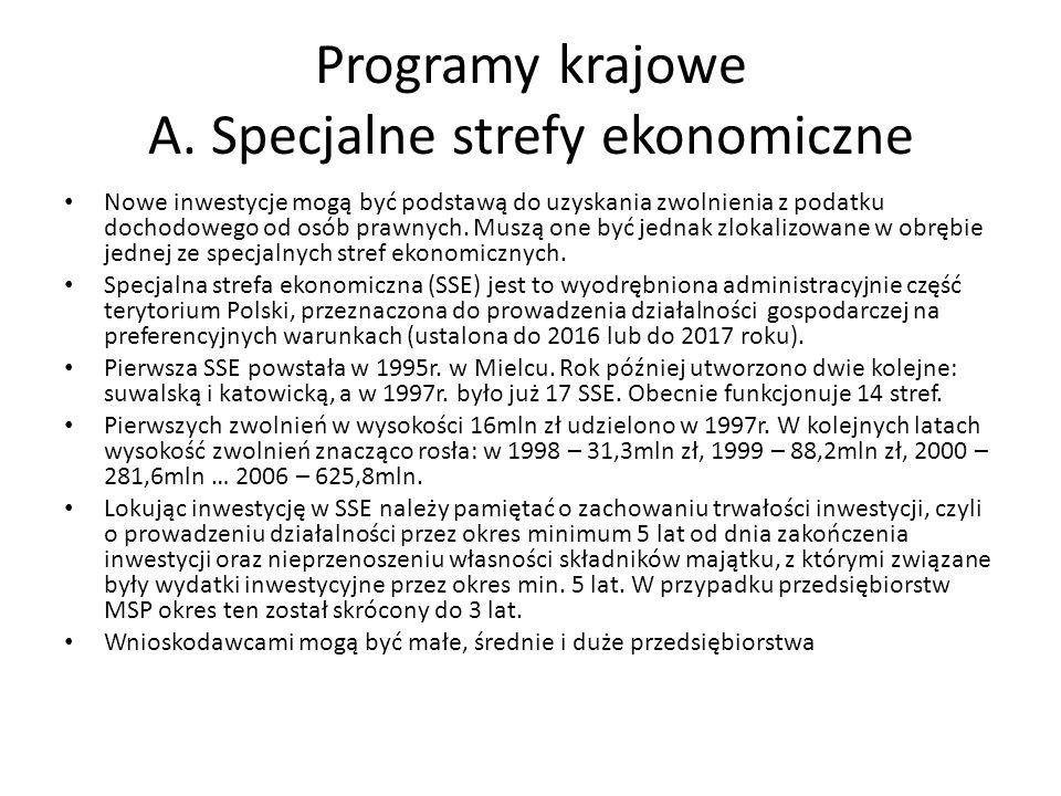 Programy krajowe A. Specjalne strefy ekonomiczne