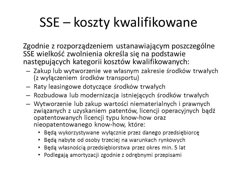 SSE – koszty kwalifikowane