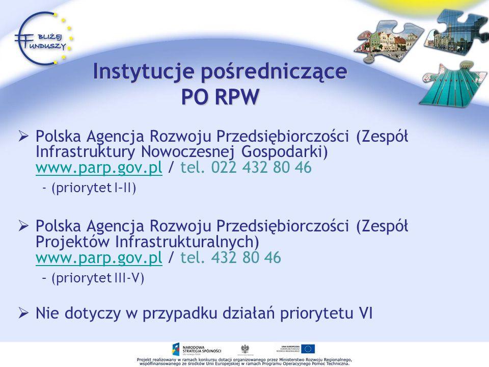 Instytucje pośredniczące PO RPW