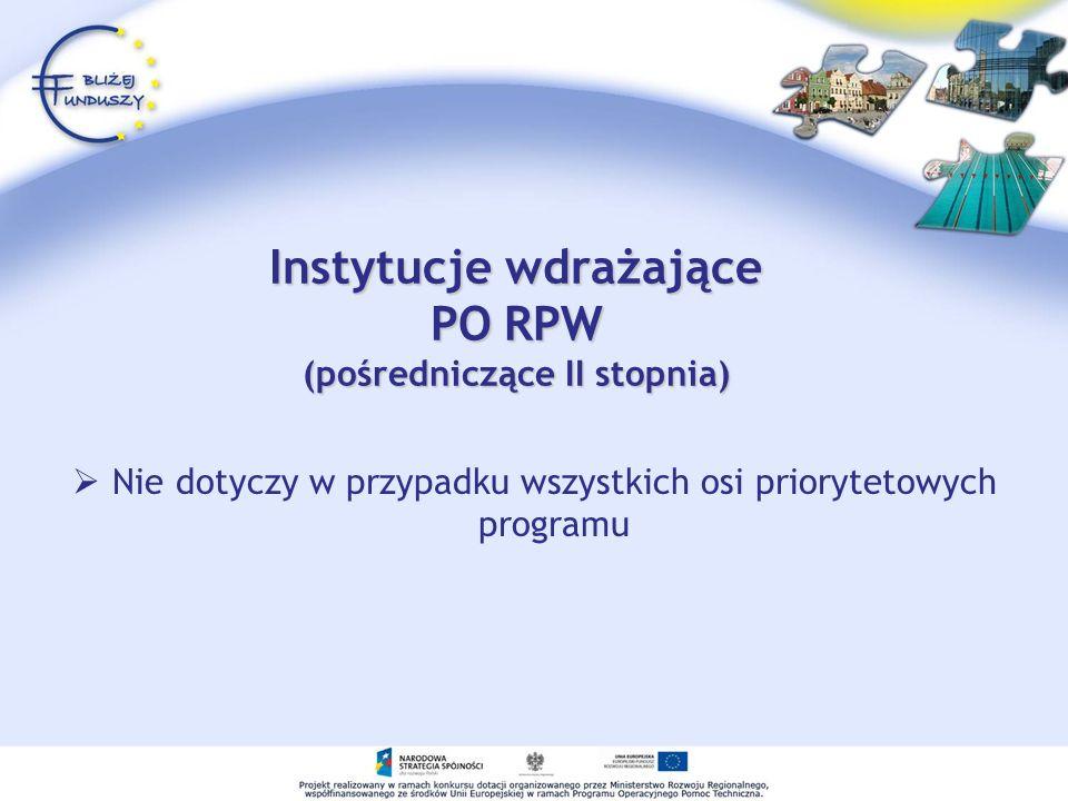 Instytucje wdrażające PO RPW (pośredniczące II stopnia)