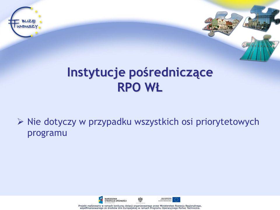 Instytucje pośredniczące RPO WŁ