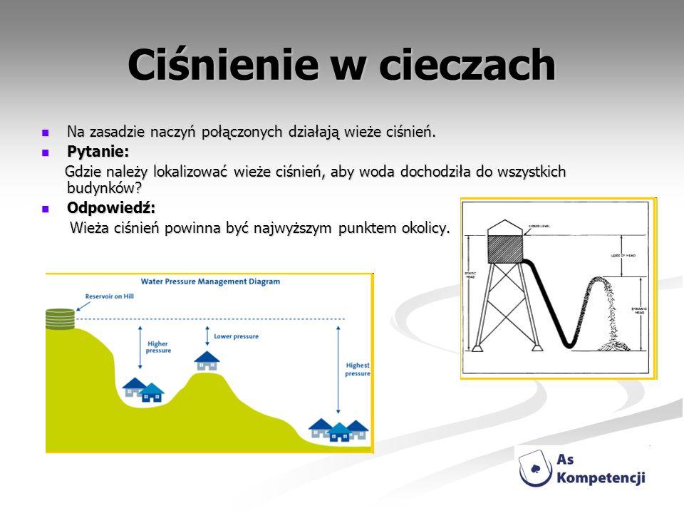 Ciśnienie w cieczach Na zasadzie naczyń połączonych działają wieże ciśnień. Pytanie: