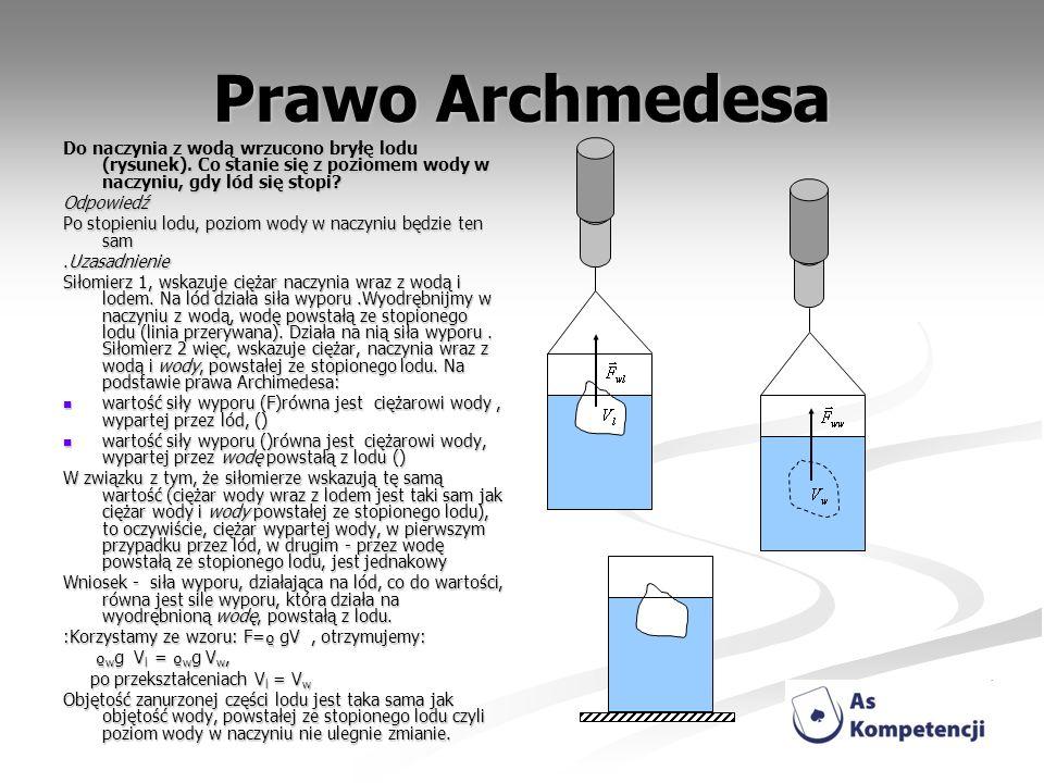Prawo Archmedesa Do naczynia z wodą wrzucono bryłę lodu (rysunek). Co stanie się z poziomem wody w naczyniu, gdy lód się stopi