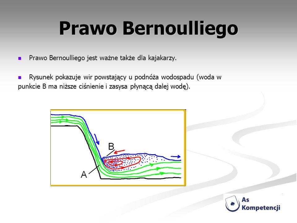 Prawo Bernoulliego Prawo Bernoulliego jest ważne także dla kajakarzy.