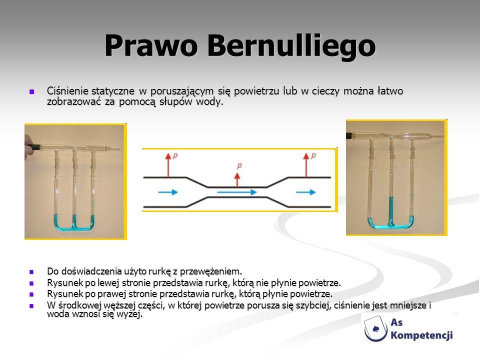 Prawo Bernulliego Ciśnienie statyczne w poruszającym się powietrzu lub w cieczy można łatwo zobrazować za pomocą słupów wody.