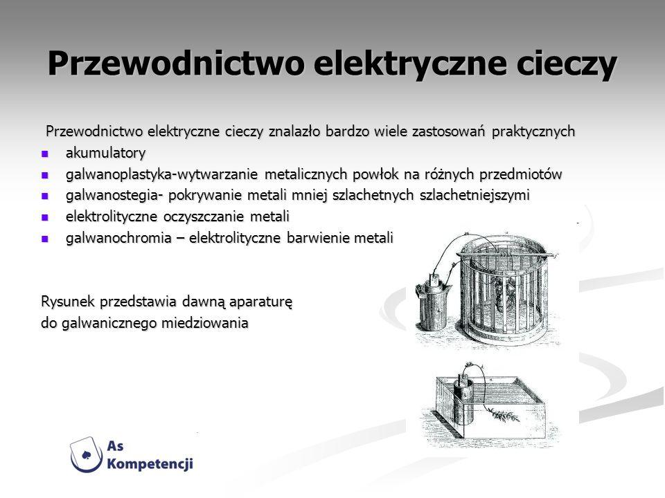 Przewodnictwo elektryczne cieczy