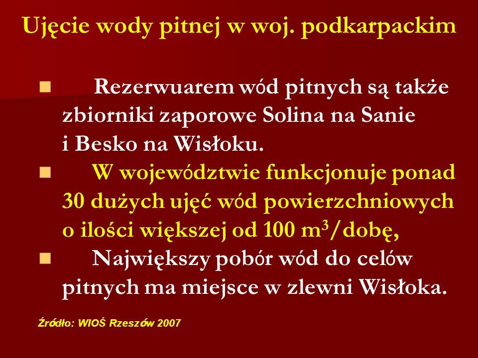 Ujęcie wody pitnej w woj. podkarpackim