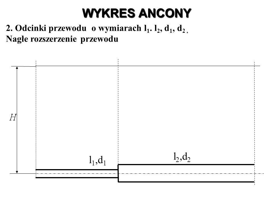 WYKRES ANCONY 2. Odcinki przewodu o wymiarach l1. l2, d1, d2 , Nagłe rozszerzenie przewodu. l2,d2.