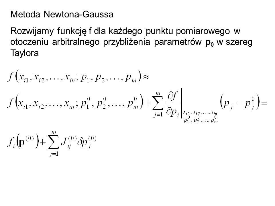 Metoda Newtona-Gaussa