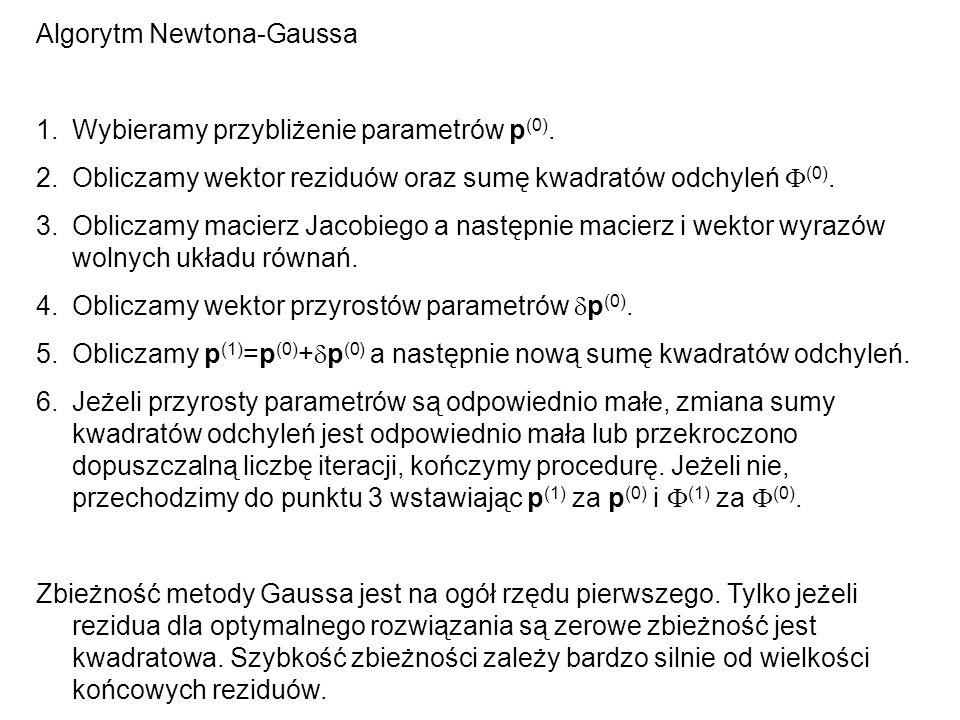 Algorytm Newtona-Gaussa