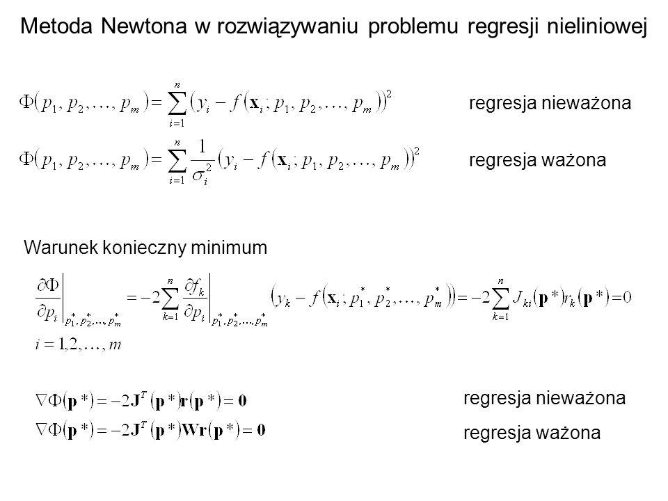 Metoda Newtona w rozwiązywaniu problemu regresji nieliniowej