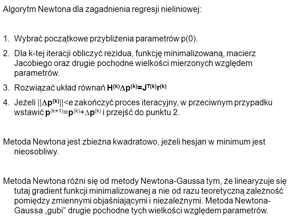 Algorytm Newtona dla zagadnienia regresji nieliniowej: