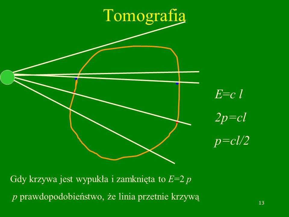 Tomografia E=c l 2p=cl p=cl/2