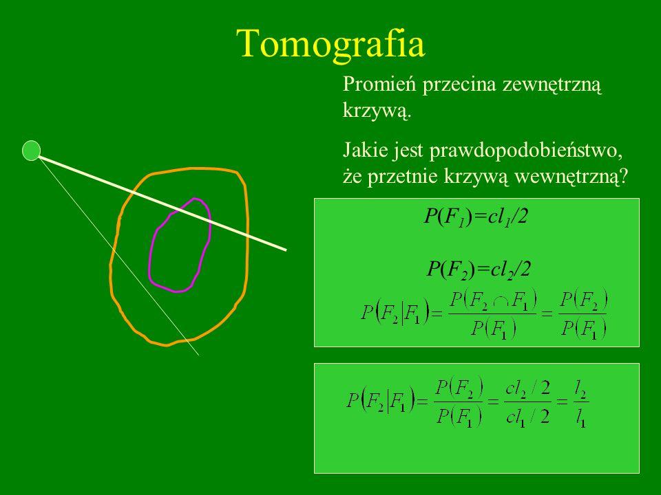 Tomografia Promień przecina zewnętrzną krzywą.