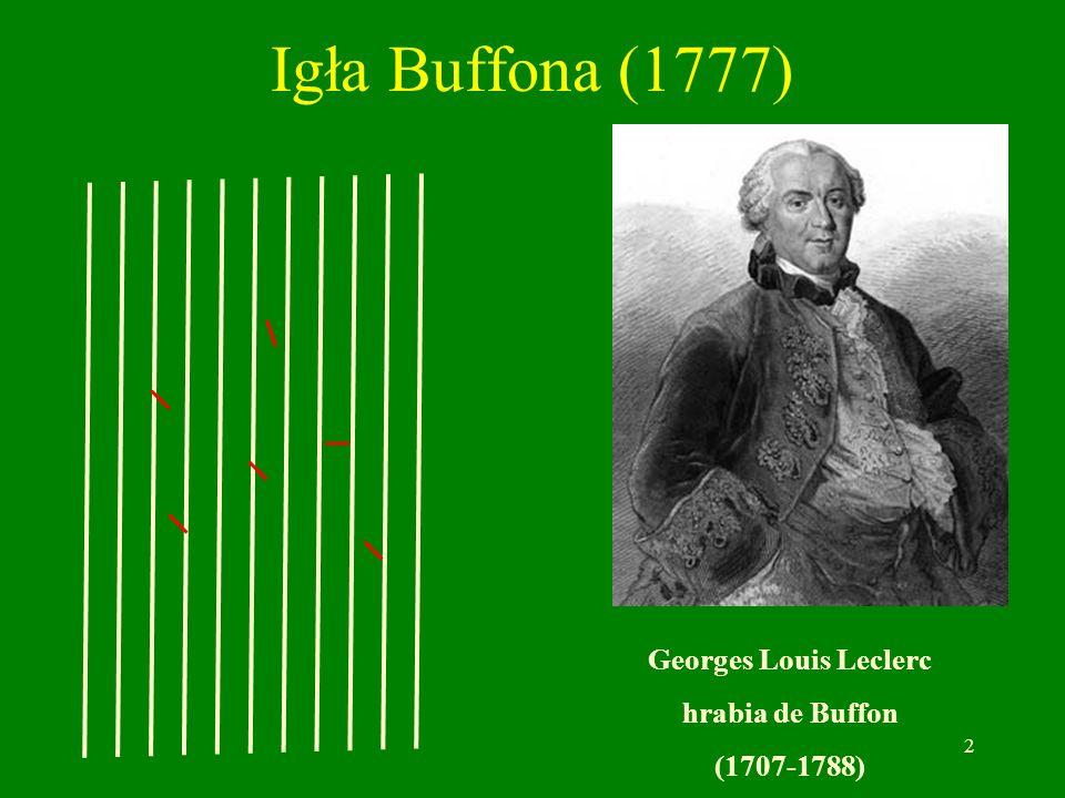Igła Buffona (1777) Georges Louis Leclerc hrabia de Buffon (1707-1788)