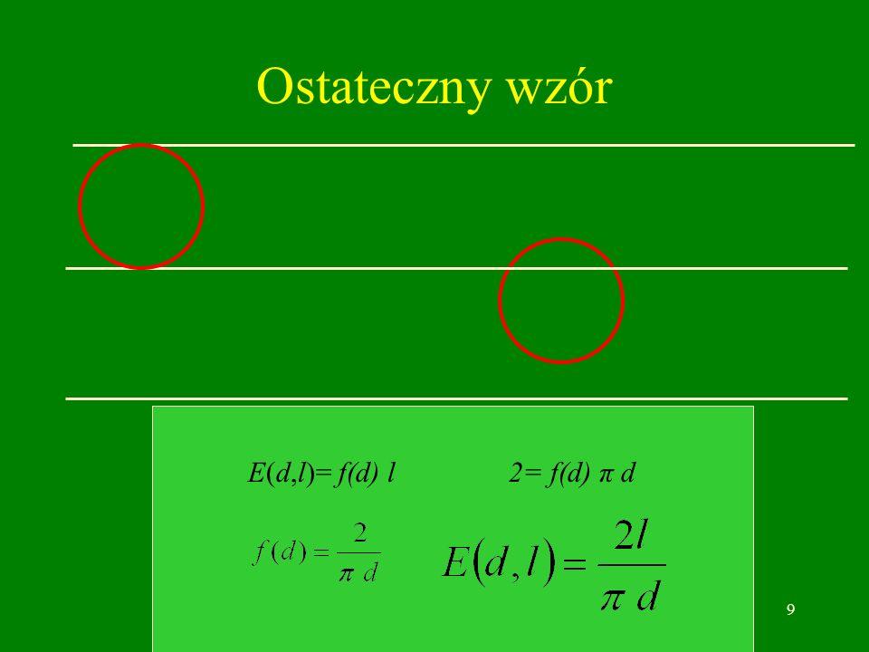 Ostateczny wzór E(d,l)= f(d) l 2= f(d) π d