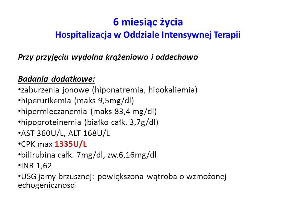 6 miesiąc życia Hospitalizacja w Oddziale Intensywnej Terapii