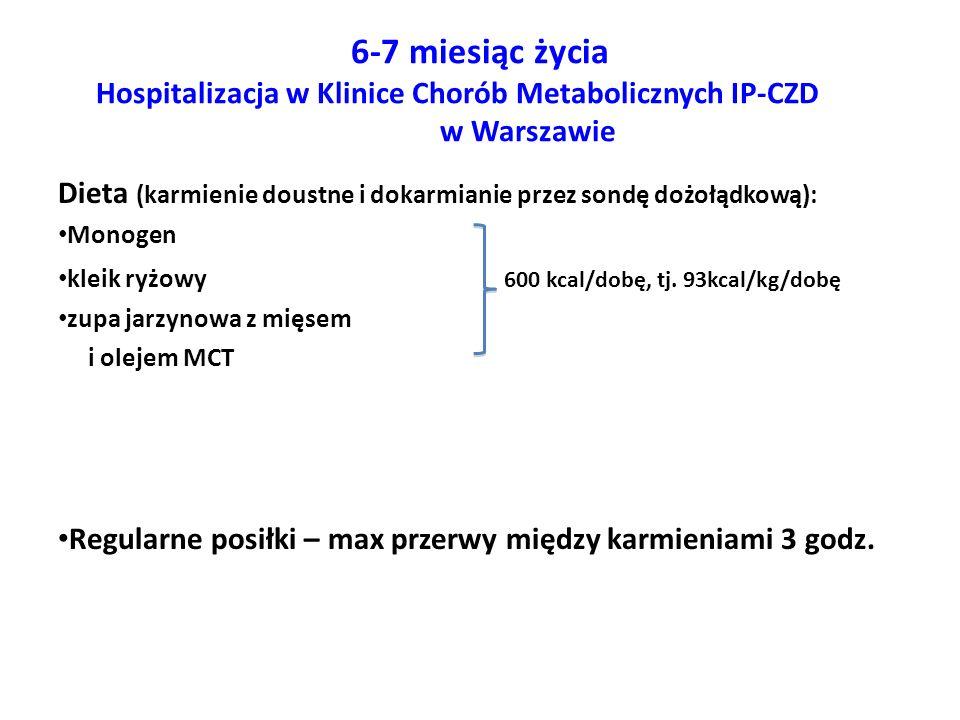 6-7 miesiąc życia Hospitalizacja w Klinice Chorób Metabolicznych IP-CZD w Warszawie