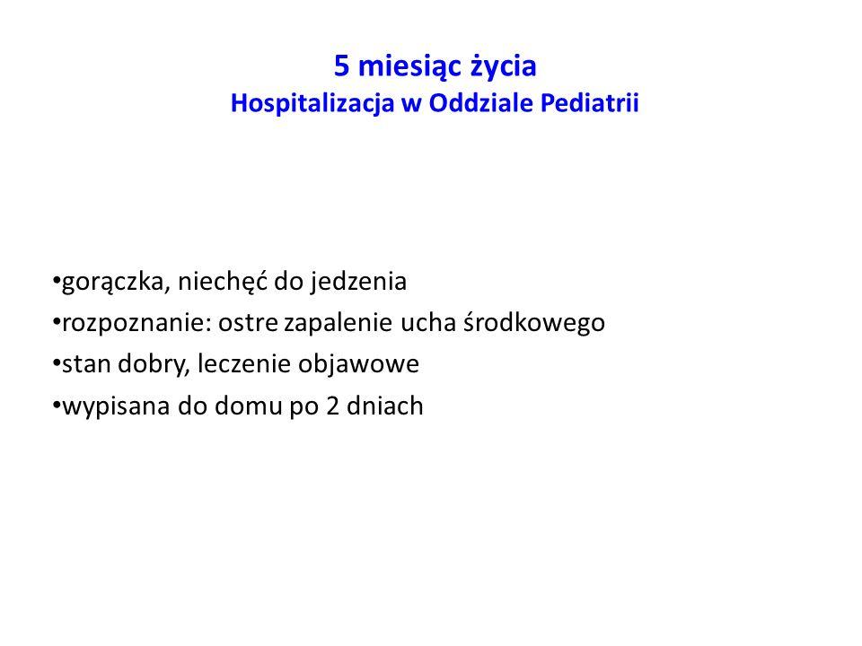 5 miesiąc życia Hospitalizacja w Oddziale Pediatrii